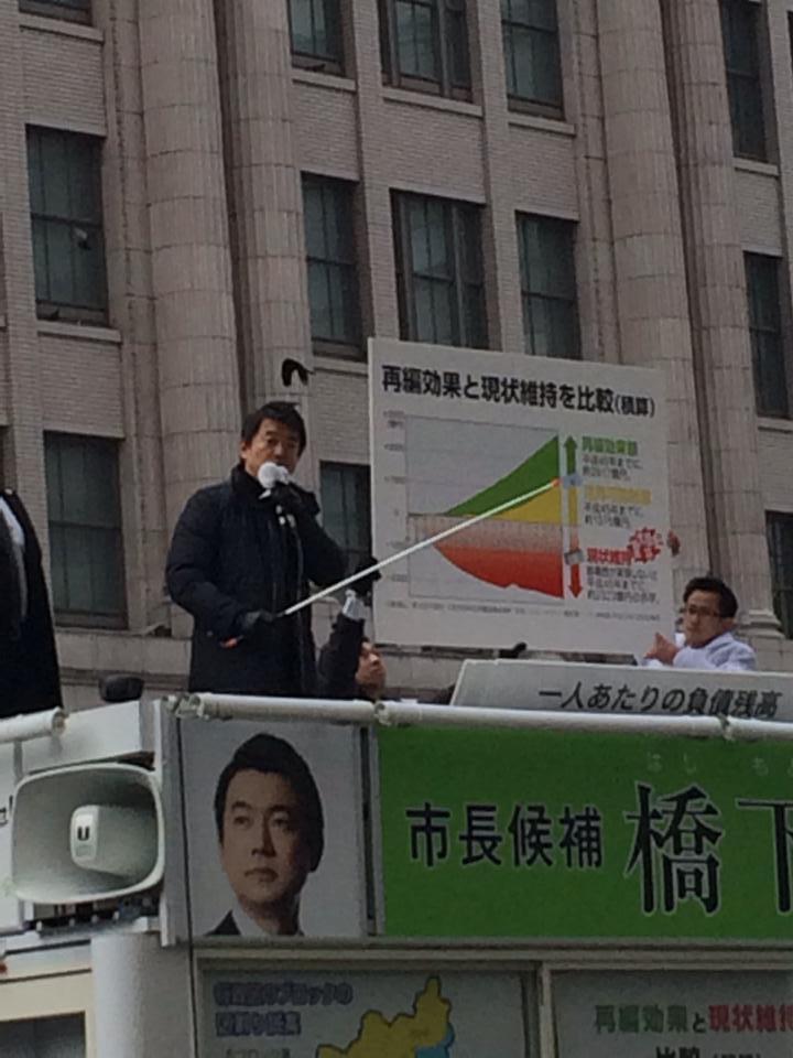大阪市長選街頭演説_森かずとみ1