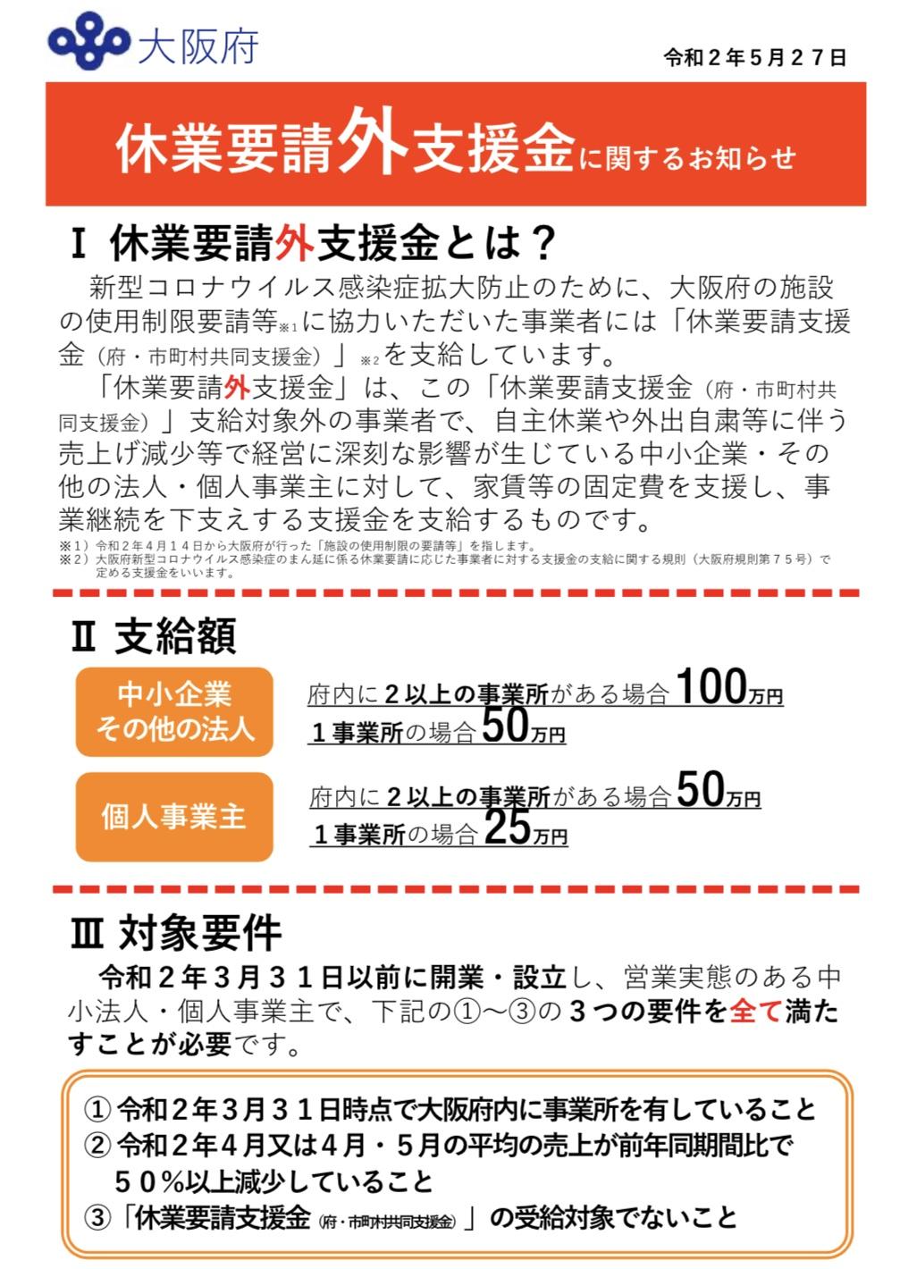 金 休業 支援 市 大阪 要請